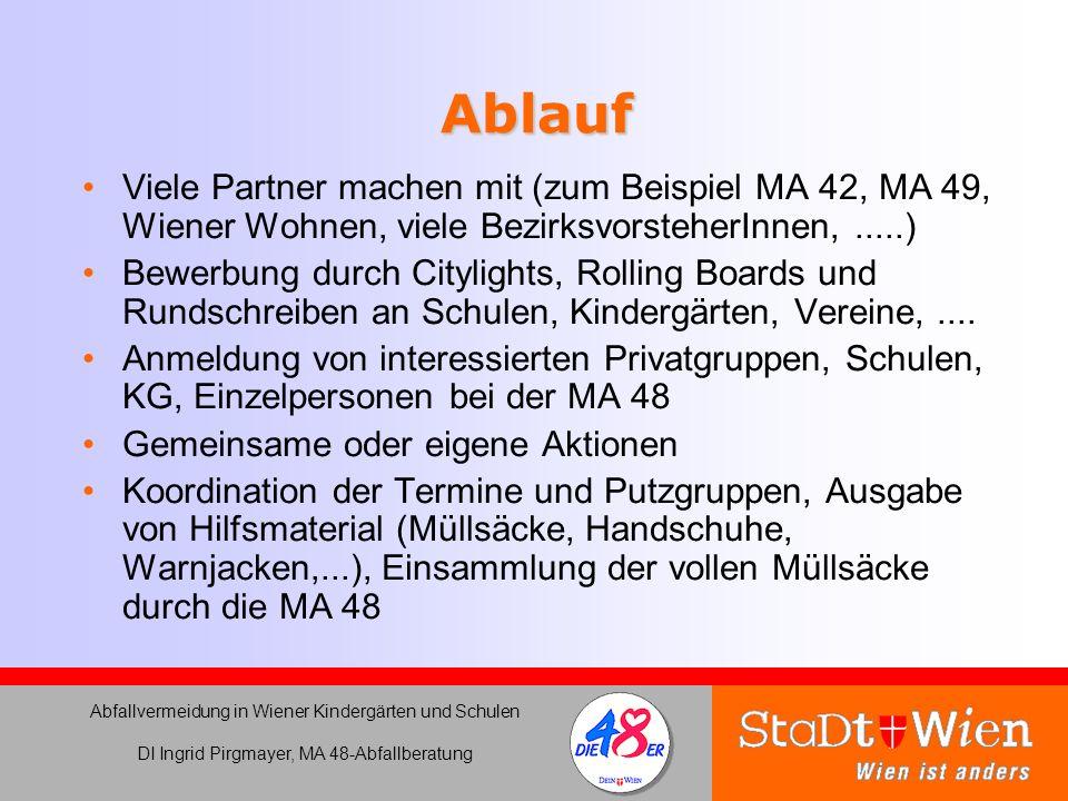 Ablauf Viele Partner machen mit (zum Beispiel MA 42, MA 49, Wiener Wohnen, viele BezirksvorsteherInnen,.....) Bewerbung durch Citylights, Rolling Boar