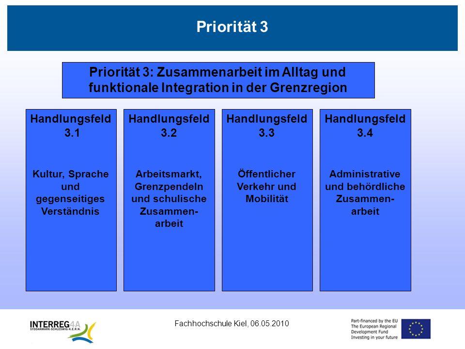 Fachhochschule Kiel, 06.05.2010 Anforderungen an Projektanträge Gemeinsamer deutsch-dänischer INTERREG-Antrag Echte grenzüberschreitende Partnerschaft, mindestens ein deutscher und ein dänischer Partner Antragsteller aus dem öffentlichen/öffentlich-ähnlichen Bereich Ko-Finanzierung zu 35% aus öffentlichen/öffentlich-ähnlichen Mitteln Projekt im Einklang mit den EU-Rechtsvorschriften Das Projekt darf keine andere europäische Förderung für dieselben Projektaktivitäten erhalten.