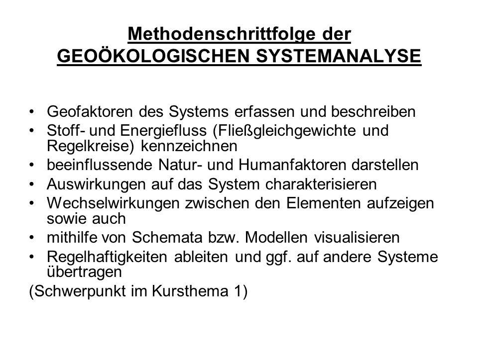 Methodenschrittfolge der GEOÖKOLOGISCHEN SYSTEMANALYSE Geofaktoren des Systems erfassen und beschreiben Stoff- und Energiefluss (Fließgleichgewichte u