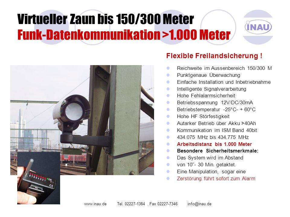 Virtueller Zaun bis 150/300 Meter Funk-Datenkommunikation >1.000 Meter Flexible Freilandsicherung ! Reichweite im Aussenbereich 150/300 M Punktgenaue