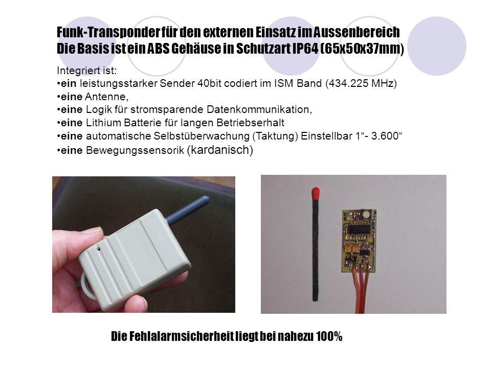 Drahtlose Datenkommunikation europaweit Alarm-und Störmeldesystem FIDS 88 VdS softwaregestützt www.inau.de Tel.