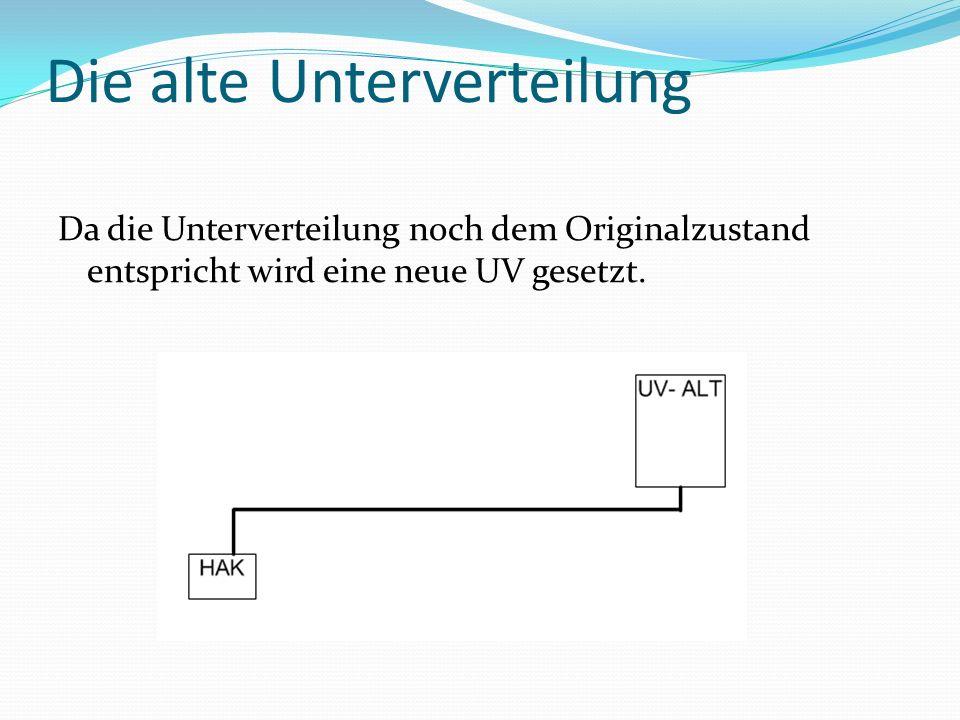 Die alte Unterverteilung Da die Unterverteilung noch dem Originalzustand entspricht wird eine neue UV gesetzt.