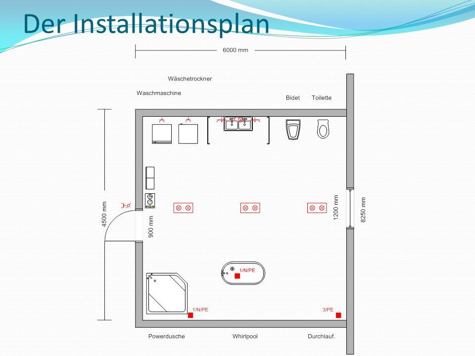 Der Installationsplan