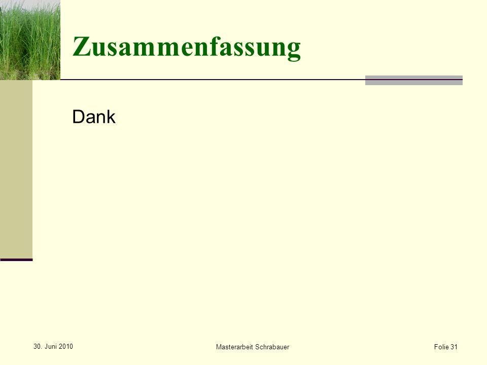 Zusammenfassung Dank Folie 31 Masterarbeit Schrabauer 30. Juni 2010
