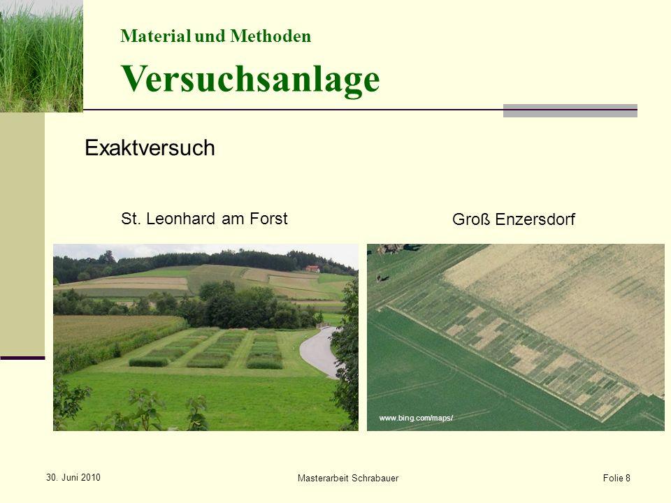 Material und Methoden Versuchsanlage St.