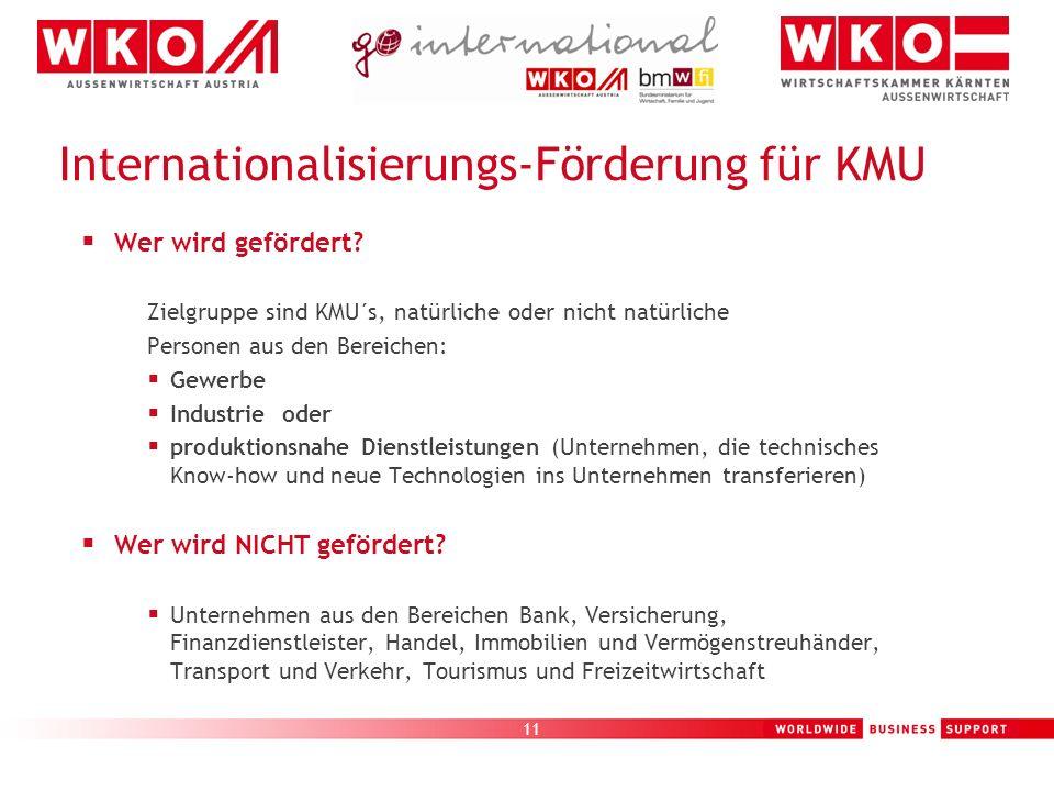 11 Internationalisierungs-Förderung für KMU Wer wird gefördert? Zielgruppe sind KMU´s, natürliche oder nicht natürliche Personen aus den Bereichen: Ge