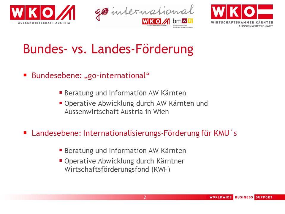2 Bundes- vs. Landes-Förderung Bundesebene: go-international Beratung und Information AW Kärnten Operative Abwicklung durch AW Kärnten und Aussenwirts
