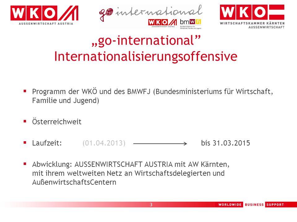 3 go-international Internationalisierungsoffensive Programm der WKÖ und des BMWFJ (Bundesministeriums für Wirtschaft, Familie und Jugend) Österreichwe