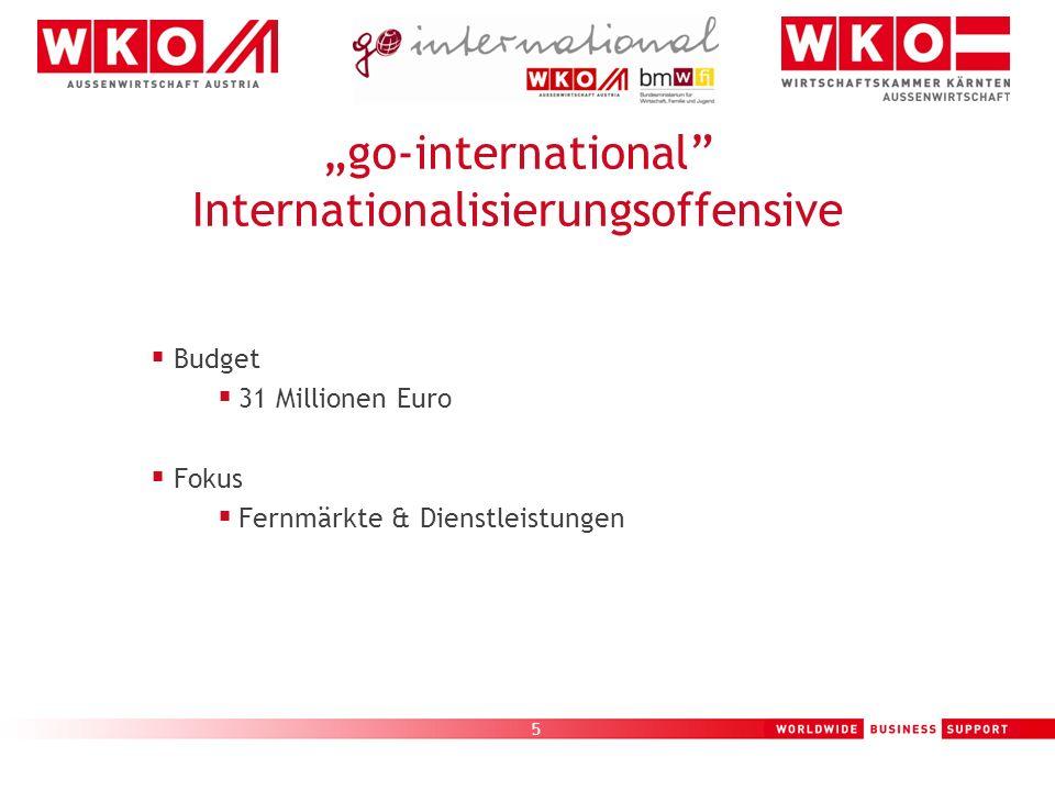 6 go-international Internationalisierungsoffensive Förderprogramm direkt (monetäre Zuschüsse) indirekt (16 Direktförderungen, z.B.:) (65 indirekte Förderungen, z.B.:) - Technologieförderung 12.000,-- - Weiterbildung (Export-Werkstatt) - Fernmarktförderung 10.000,-- - Gruppenausstellungen mit - Dienstleistungsförderung 5.000,-- Experts Corner für Dienstleister - Bildungsexport 15.000,-- - Wirtschaftsmissionen - Praktikanten- und MA Austausch 7.200,-- - Marktsondierungsreisen - Legal Advice and Risk Analysis 10.000,--
