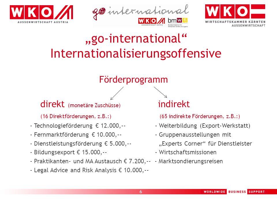 6 go-international Internationalisierungsoffensive Förderprogramm direkt (monetäre Zuschüsse) indirekt (16 Direktförderungen, z.B.:) (65 indirekte För
