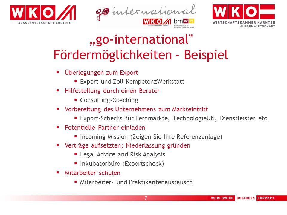 7 Überlegungen zum Export Export und Zoll KompetenzWerkstatt Hilfestellung durch einen Berater Consulting-Coaching Vorbereitung des Unternehmens zum M