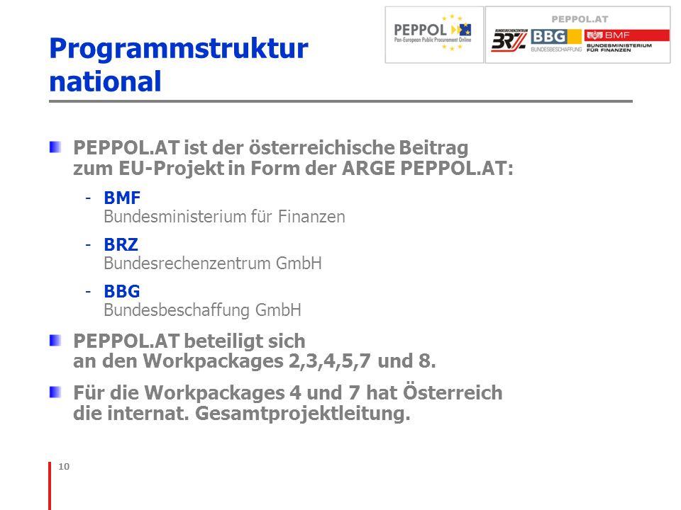 Programmstruktur national PEPPOL.AT ist der österreichische Beitrag zum EU-Projekt in Form der ARGE PEPPOL.AT: -BMF Bundesministerium für Finanzen -BR