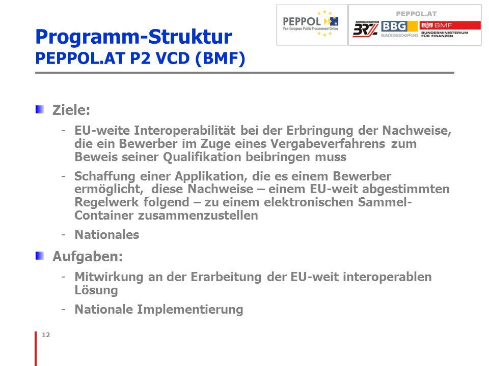 Programm-Struktur PEPPOL.AT P2 VCD (BMF) Ziele: -EU-weite Interoperabilität bei der Erbringung der Nachweise, die ein Bewerber im Zuge eines Vergabeve