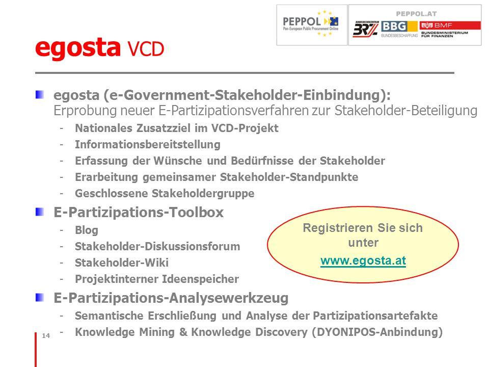 egosta VCD egosta (e-Government-Stakeholder-Einbindung): Erprobung neuer E-Partizipationsverfahren zur Stakeholder-Beteiligung -Nationales Zusatzziel
