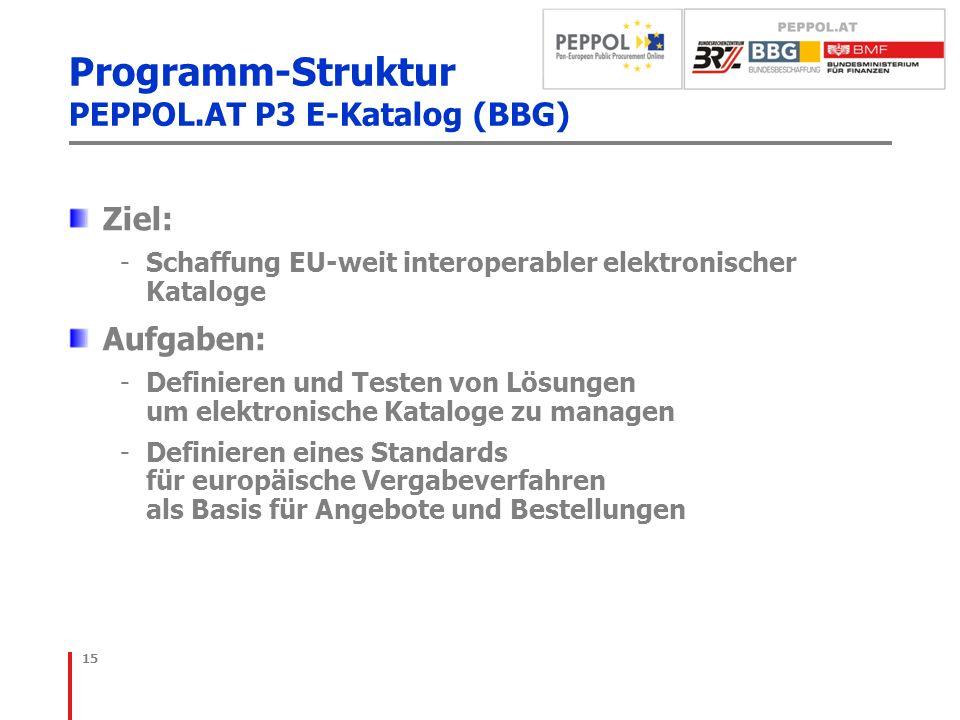 Programm-Struktur PEPPOL.AT P3 E-Katalog (BBG) Ziel: -Schaffung EU-weit interoperabler elektronischer Kataloge Aufgaben: -Definieren und Testen von Lö
