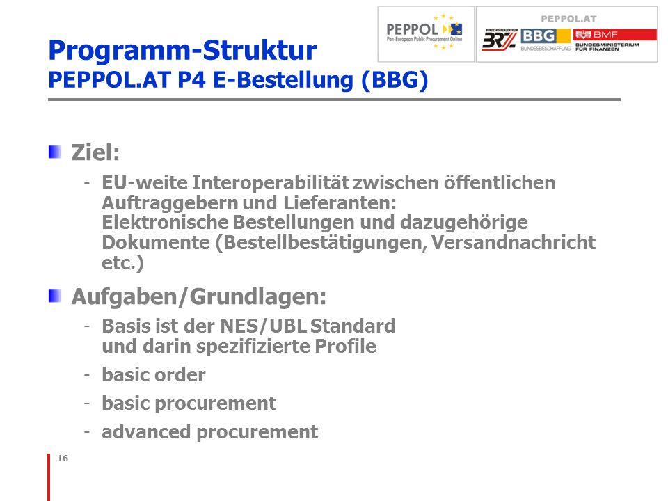 Programm-Struktur PEPPOL.AT P4 E-Bestellung (BBG) Ziel: -EU-weite Interoperabilität zwischen öffentlichen Auftraggebern und Lieferanten: Elektronische