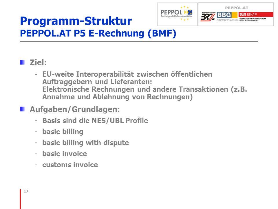 Programm-Struktur PEPPOL.AT P5 E-Rechnung (BMF) Ziel: -EU-weite Interoperabilität zwischen öffentlichen Auftraggebern und Lieferanten: Elektronische R