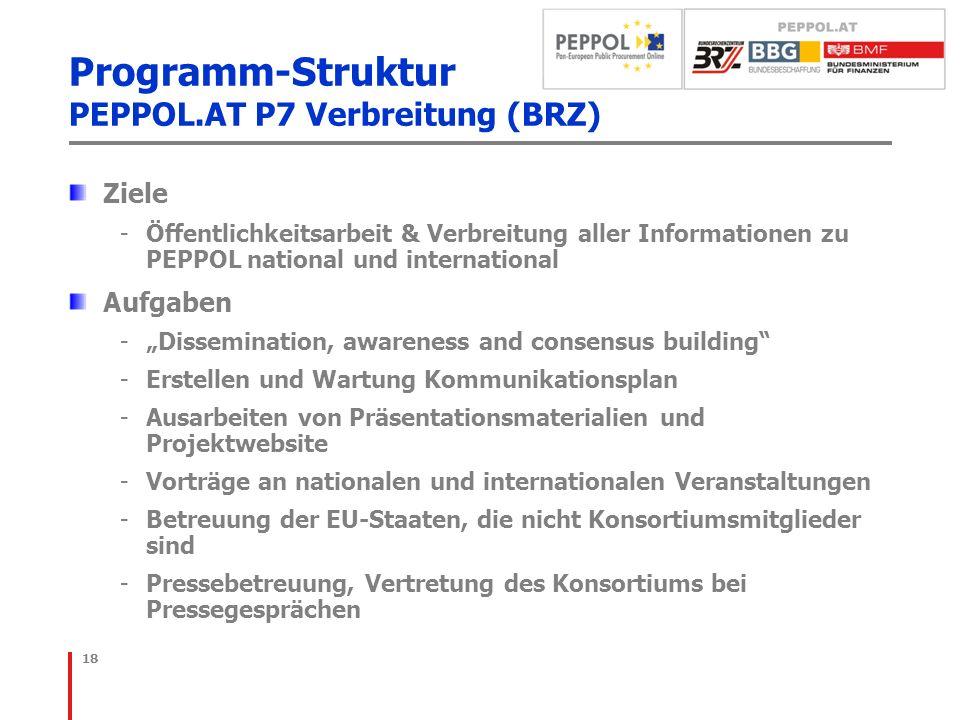Programm-Struktur PEPPOL.AT P7 Verbreitung (BRZ) Ziele -Öffentlichkeitsarbeit & Verbreitung aller Informationen zu PEPPOL national und international A