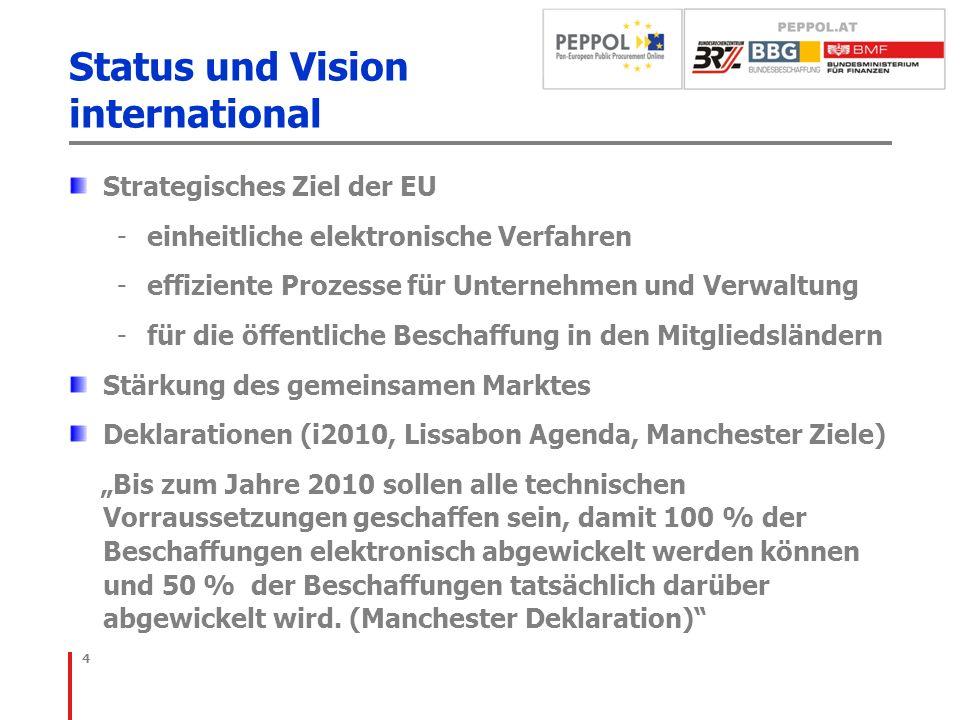 Strategisches Ziel der EU -einheitliche elektronische Verfahren -effiziente Prozesse für Unternehmen und Verwaltung -für die öffentliche Beschaffung i