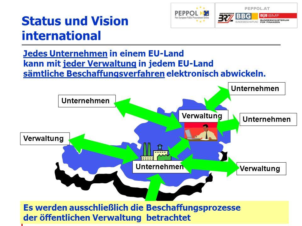 Jedes Unternehmen in einem EU-Land kann mit jeder Verwaltung in jedem EU-Land sämtliche Beschaffungsverfahren elektronisch abwickeln. Unternehmen Verw