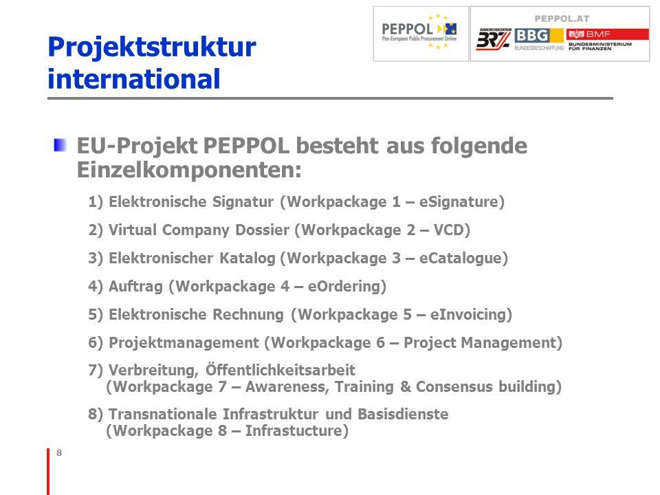 Projektstruktur international EU-Projekt PEPPOL besteht aus folgende Einzelkomponenten: 1) Elektronische Signatur (Workpackage 1 – eSignature) 2) Virt