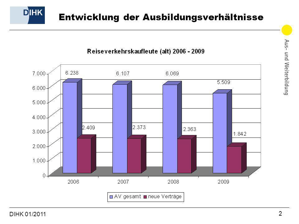 DIHK 01/2011 3 Berufsbildpositionen Abschnitt A:Berufsprofilgebende Fertigkeiten, Kenntnisse und Fähigkeiten in den Pflichtqualifikationseinheiten A 1.