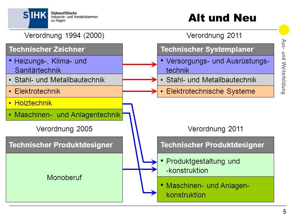 5 Alt und Neu Technischer ZeichnerTechnischer Systemplaner Verordnung 1994 (2000)Verordnung 2011 Heizungs-, Klima- und Sanitärtechnik Stahl- und Metal