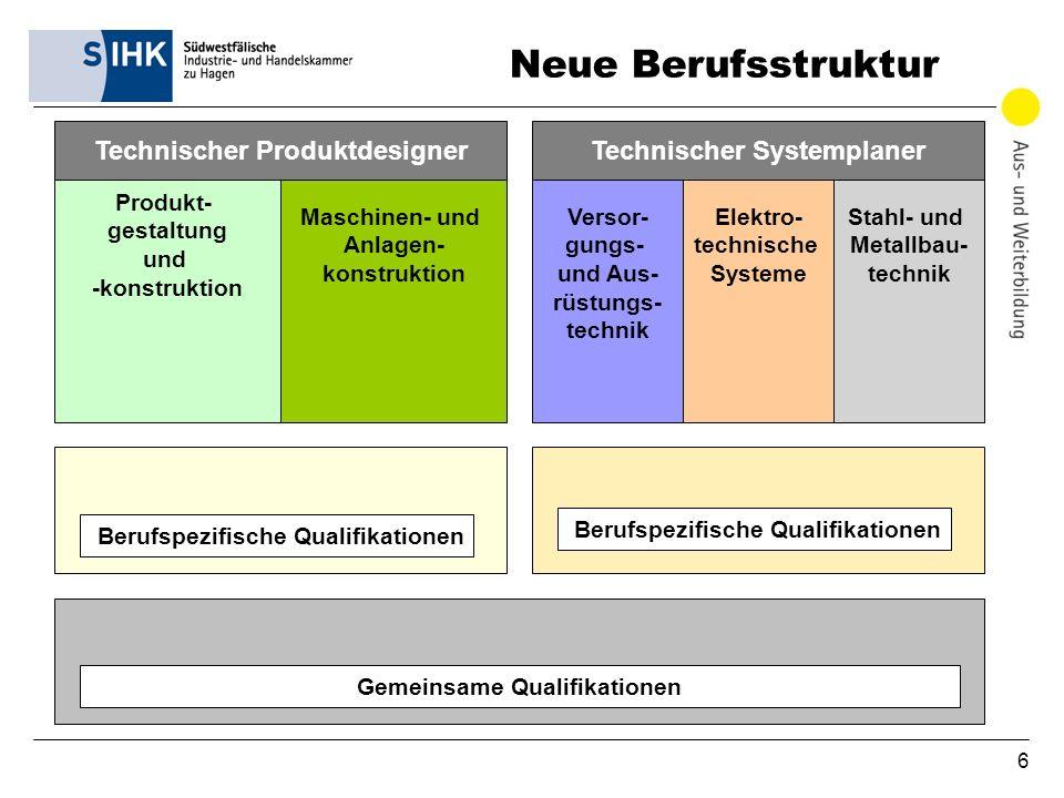 6 Neue Berufsstruktur Technischer ProduktdesignerTechnischer Systemplaner Produkt- gestaltung und -konstruktion Maschinen- und Anlagen- konstruktion V