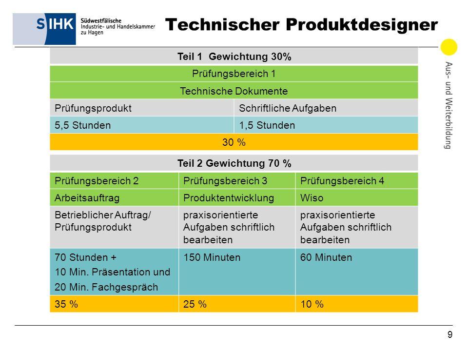9 Teil 1 Gewichtung 30% Prüfungsbereich 1 Technische Dokumente PrüfungsproduktSchriftliche Aufgaben 5,5 Stunden1,5 Stunden 30 % Teil 2 Gewichtung 70 %