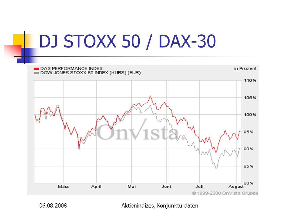 06.08.2008Aktienindizes, Konjunkturdaten DJ STOXX 50 / DAX-30
