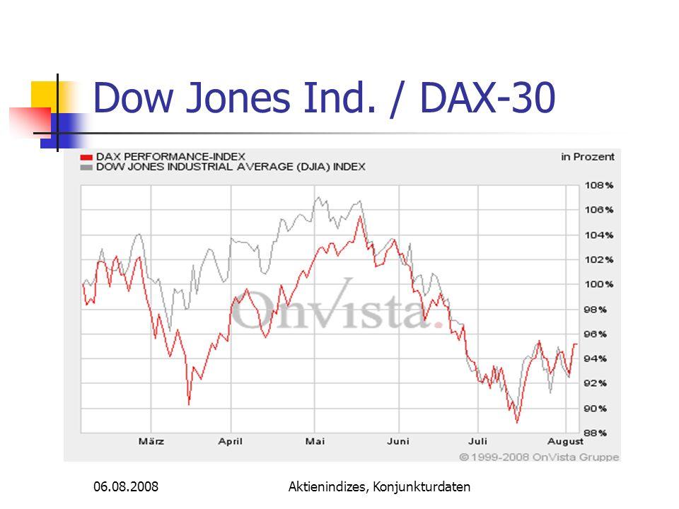 06.08.2008Aktienindizes, Konjunkturdaten Dow Jones Ind. / DAX-30