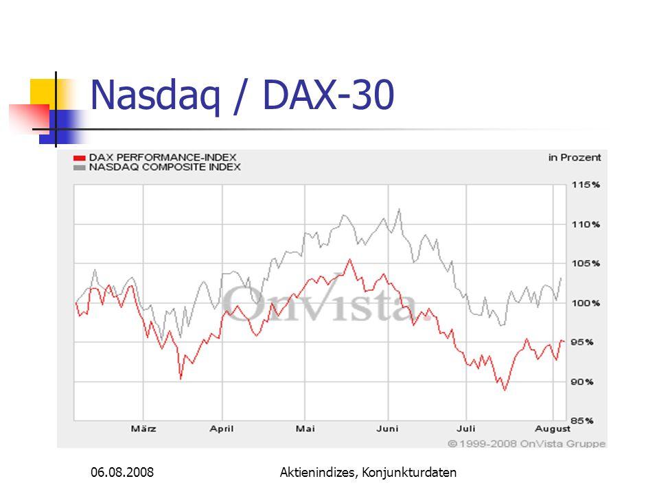 06.08.2008Aktienindizes, Konjunkturdaten Nasdaq / DAX-30