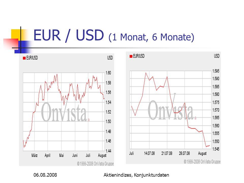 06.08.2008Aktienindizes, Konjunkturdaten EUR / USD (1 Monat, 6 Monate)