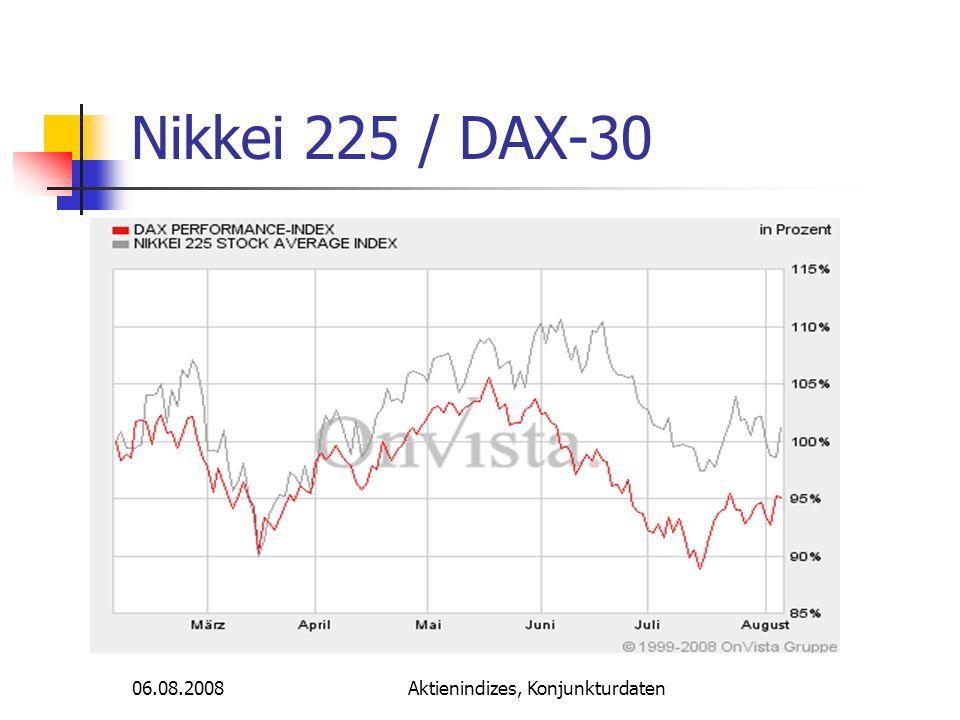 06.08.2008Aktienindizes, Konjunkturdaten Nikkei 225 / DAX-30