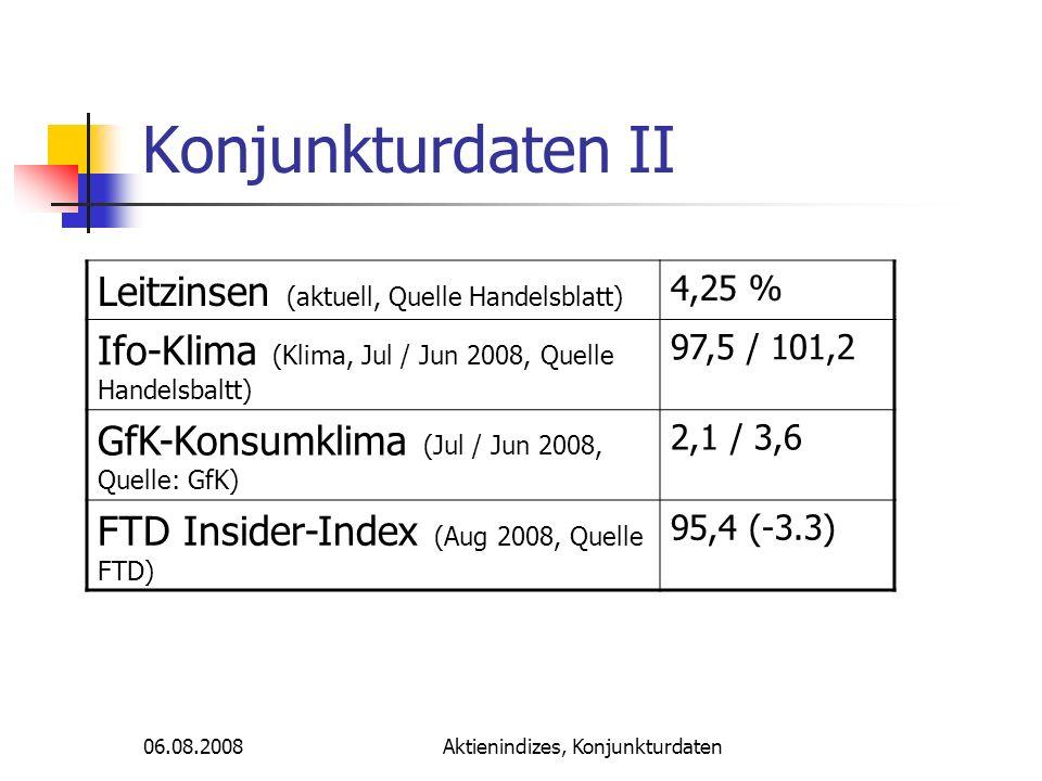 06.08.2008Aktienindizes, Konjunkturdaten EUR / JPY (1 Monat, 6 Monate)