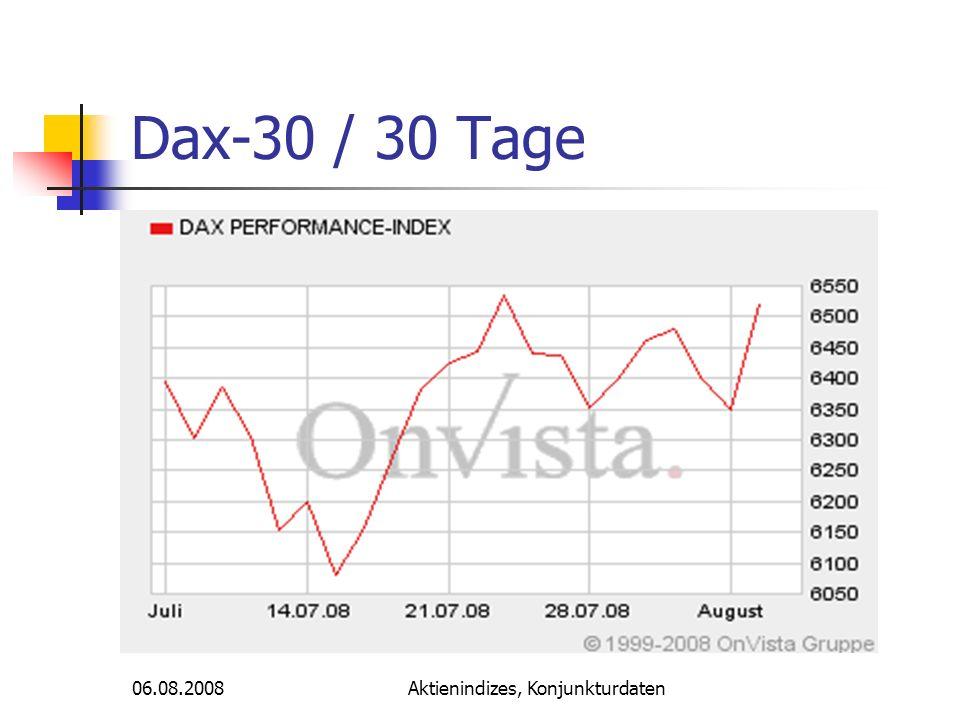 06.08.2008Aktienindizes, Konjunkturdaten Dax-30 / 30 Tage