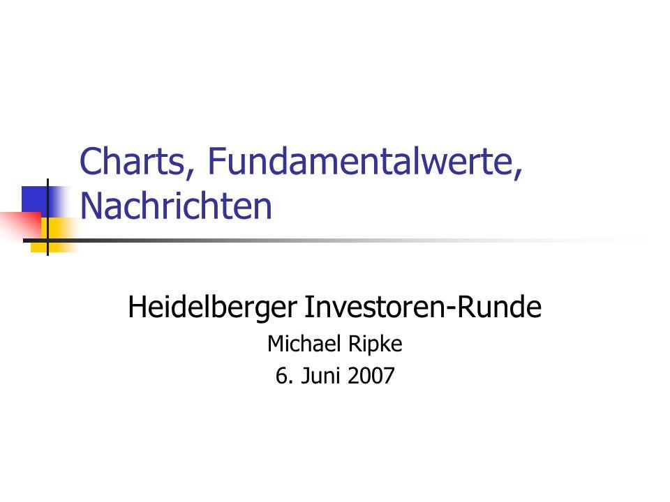 Charts, Fundamentalwerte, Nachrichten Heidelberger Investoren-Runde Michael Ripke 6. Juni 2007