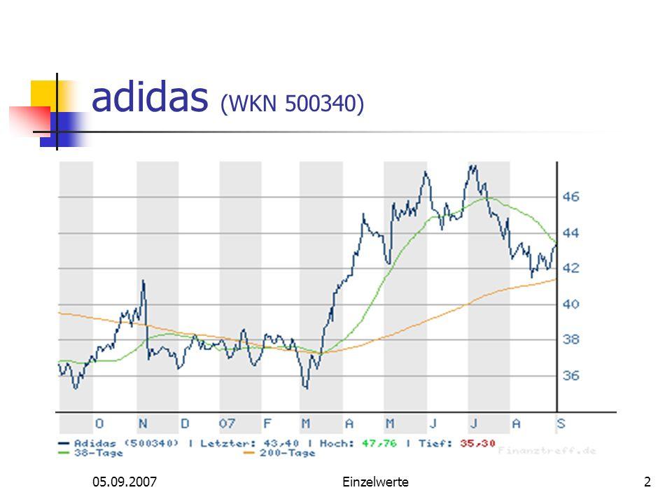 05.09.2007Einzelwerte2 adidas (WKN 500340)
