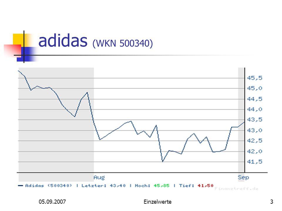 05.09.2007Einzelwerte3 adidas (WKN 500340)