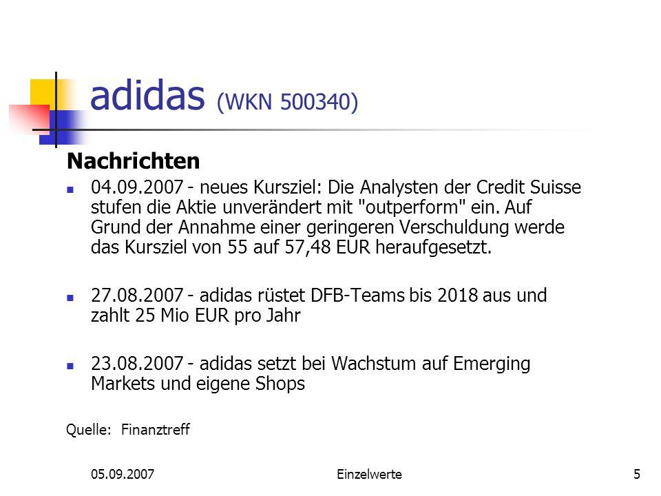 05.09.2007Einzelwerte5 adidas (WKN 500340) Nachrichten 04.09.2007 - neues Kursziel: Die Analysten der Credit Suisse stufen die Aktie unverändert mit outperform ein.