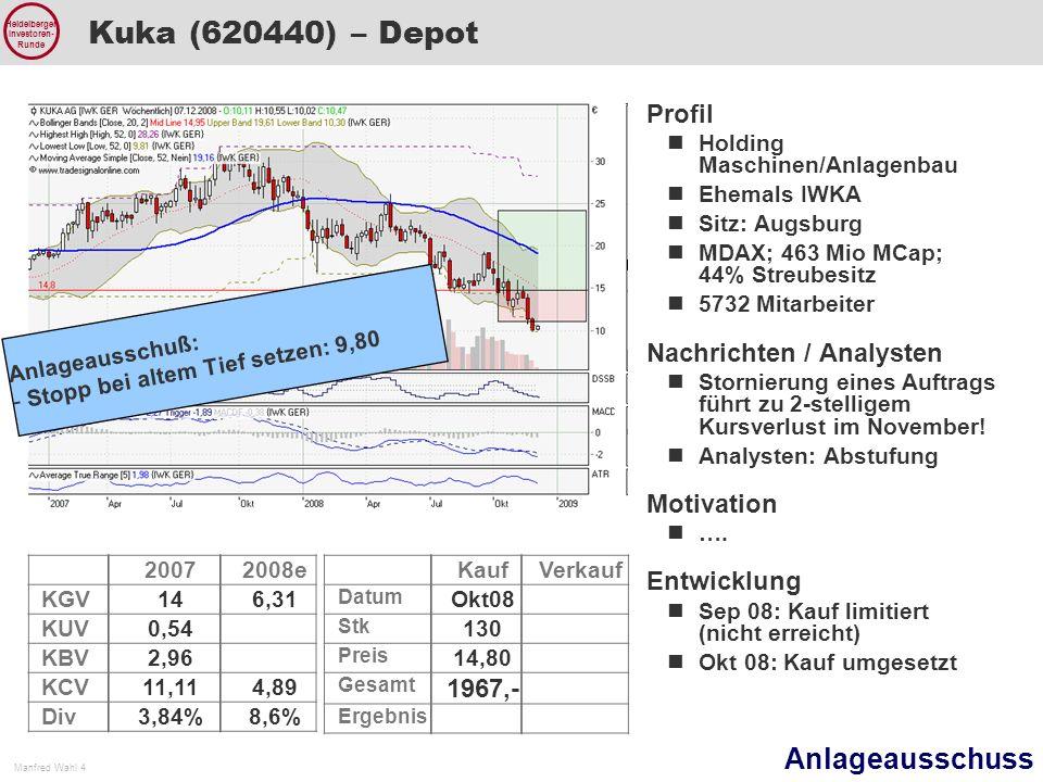 Anlageausschuss Manfred Wahl 4 Heidelberger Investoren- Runde Kuka (620440) – Depot 20072008e KGV146,31 KUV0,54 KBV2,96 KCV11,114,89 Div3,84%8,6% Prof