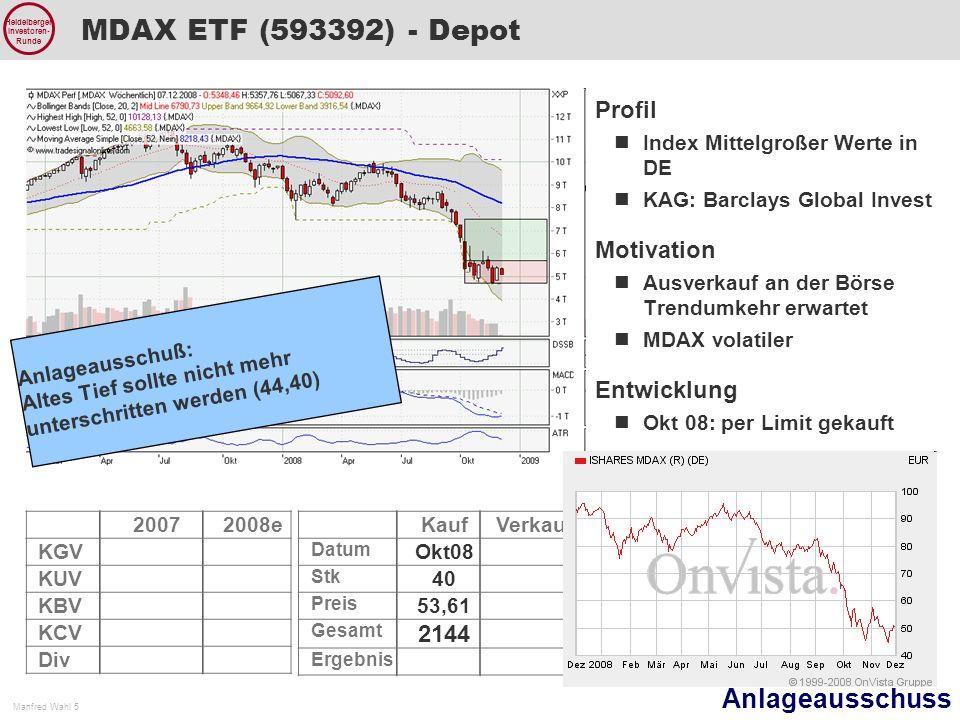Anlageausschuss Manfred Wahl 5 Heidelberger Investoren- Runde MDAX ETF (593392) - Depot 20072008e KGV KUV KBV KCV Div Profil Index Mittelgroßer Werte