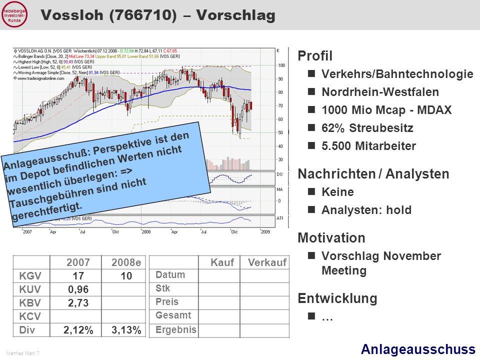Anlageausschuss Manfred Wahl 7 Heidelberger Investoren- Runde Vossloh (766710) – Vorschlag 20072008e KGV1710 KUV0,96 KBV2,73 KCV Div2,12%3,13% Profil