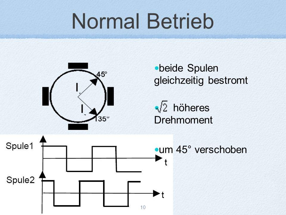 10 Normal Betrieb beide Spulen gleichzeitig bestromt höheres Drehmoment um 45° verschoben 10