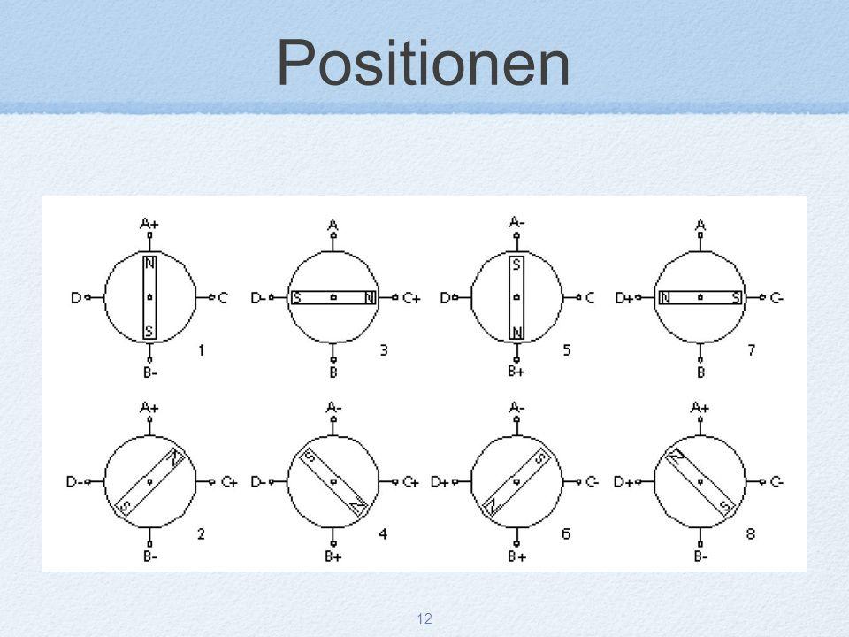 12 Positionen