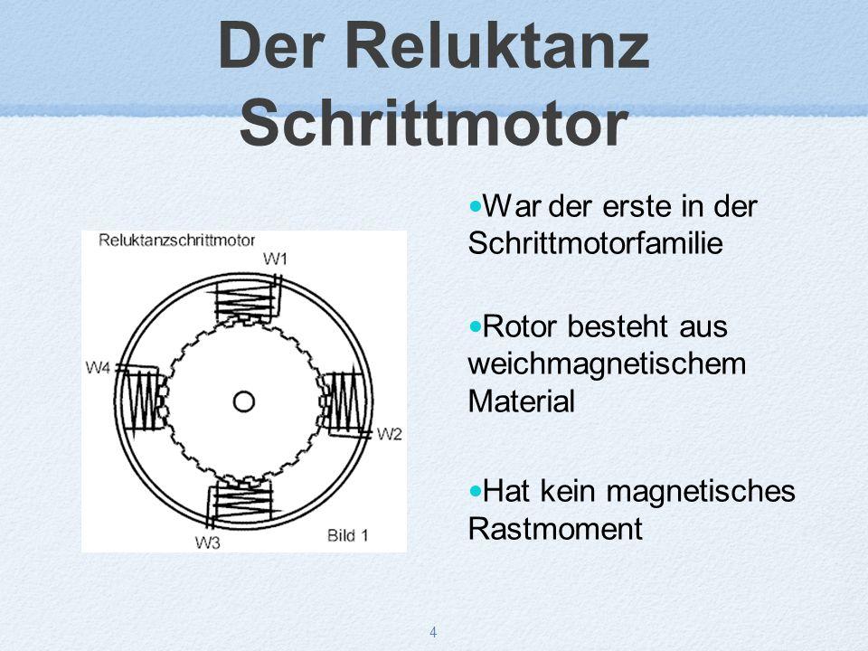 4 Der Reluktanz Schrittmotor War der erste in der Schrittmotorfamilie Rotor besteht aus weichmagnetischem Material Hat kein magnetisches Rastmoment