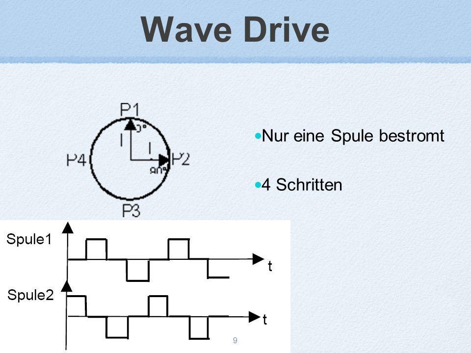 9 Wave Drive Nur eine Spule bestromt 4 Schritten 9