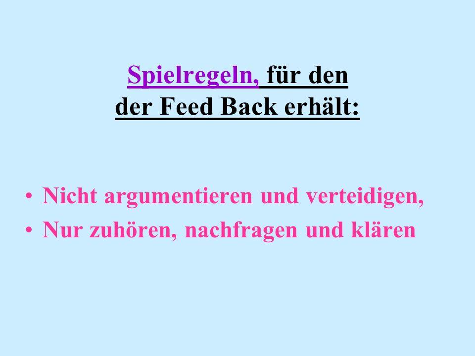 Spielregeln, für den der Feed Back erhält: Nicht argumentieren und verteidigen, Nur zuhören, nachfragen und klären
