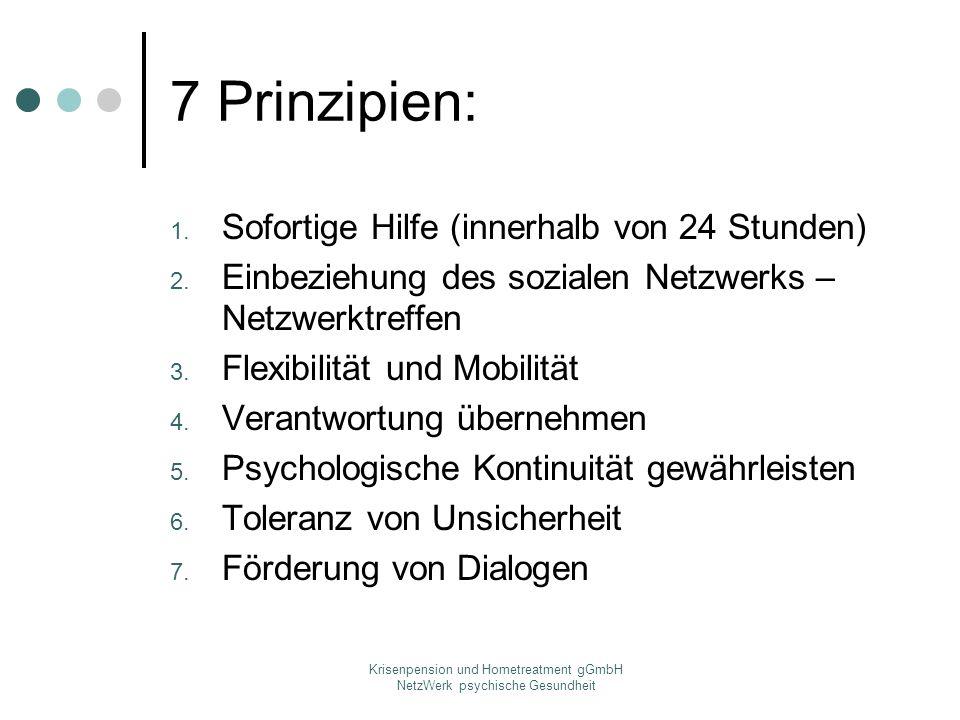 Krisenpension und Hometreatment gGmbH NetzWerk psychische Gesundheit 7 Prinzipien: 1. Sofortige Hilfe (innerhalb von 24 Stunden) 2. Einbeziehung des s
