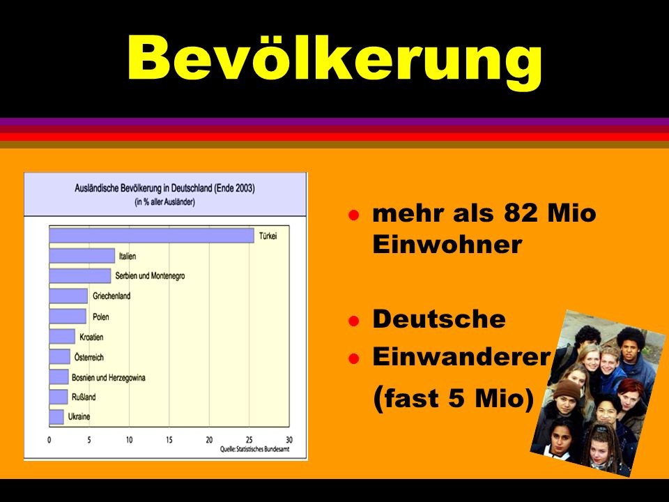 BERLIN * Hauptstadt von Deutschland * 3,4 Mio Einwohner * Sehenswürdigkeiten WELTZEITUHR FERNSEHTURM BRANDENBURGER TOR ROTES RATHAUS GEDÄCHTNISKIRCHE BERLINER DOM REICHSTAGSGEBÄUDE